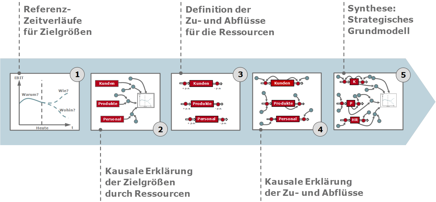 Amazing Ressourcen Arbeitsblatt Model - Mathe Arbeitsblatt ...